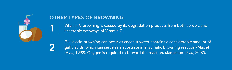 The Chemistry of Coconut Water | Coconut Handbook